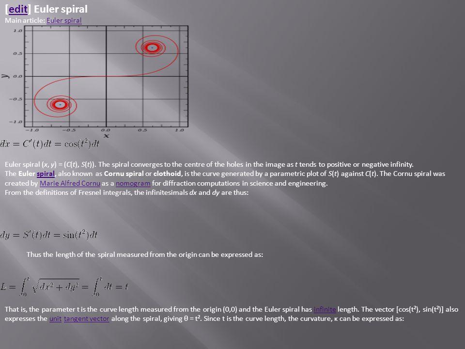 [edit] Euler spiral Main article: Euler spiral
